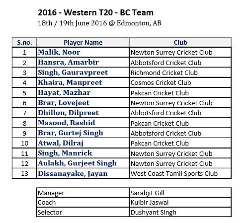 2016 - Western T20 BC Team List - ((:: Cricket BC ::))